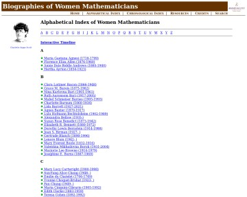 Women Mathematicians