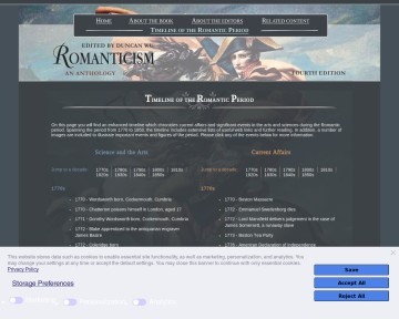 Timeline of the Romantic Period